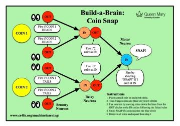 BuildABrainCoinSnapBoard